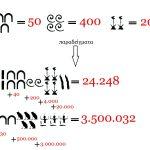 Παραδείγματα αιγυπτιακών αριθμών