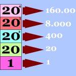 Maya numerals 2.1.1